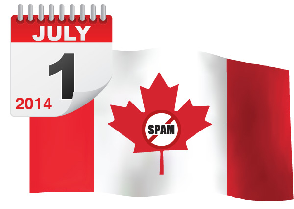Canadian Anti-Spam